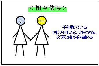 共依存 と相互依存の大きな違い~幸せなパートナーシップ~